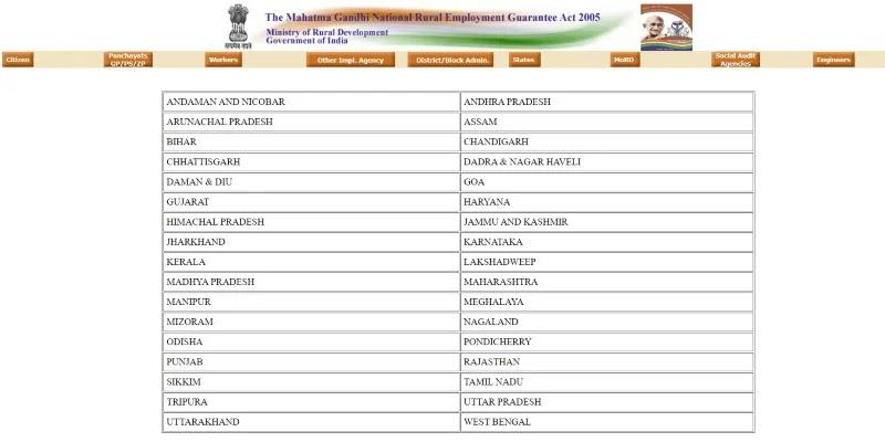 नरेगा जॉब कार्ड लिस्ट 2021: नई MGNREGA कार्ड सूची, NREGA Card रजिस्ट्रेशन Download MGNREGA Job Cards @nrega.nic.in | सरकारी योजनाएँ