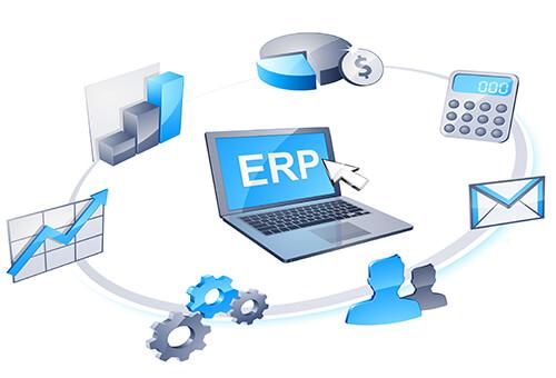 giải pháp phần mềm quản lý doanh nghiệp erp