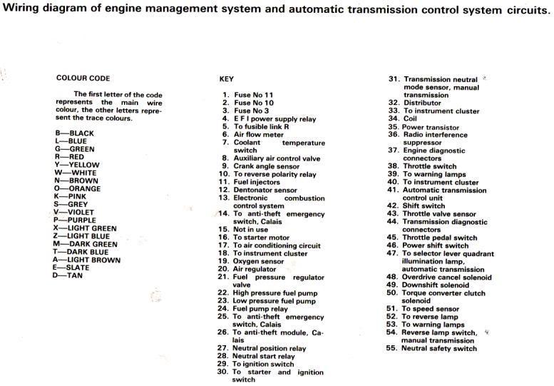 vl v8 engine wiring diagram