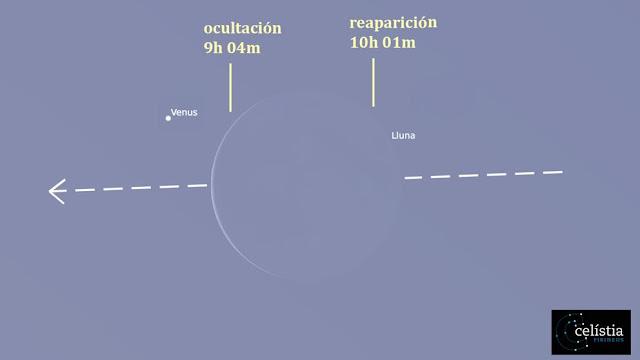 Tiempos y posiciones de la ocultación de Venus por la Luna el próximo 6 de abril.