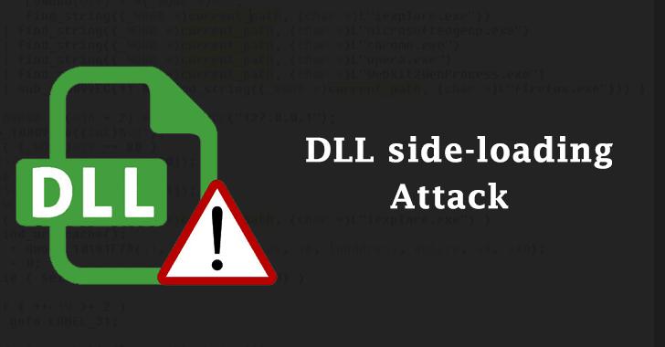 DLL side-loading Attack