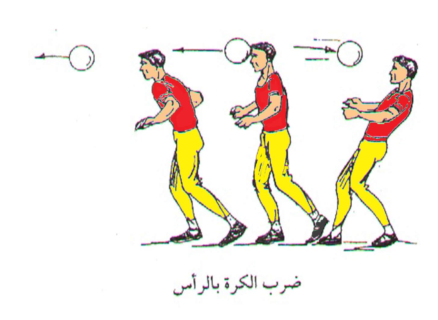 الهدف من لعبة كرة القدم