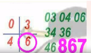 Thai Lottery Ample Free Take Guidelines For 01-02-2019 | Thailand Lotto VIP