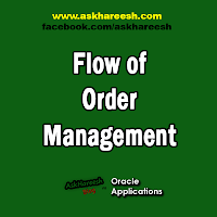 Flow of Order Management, www.askhareesh.com