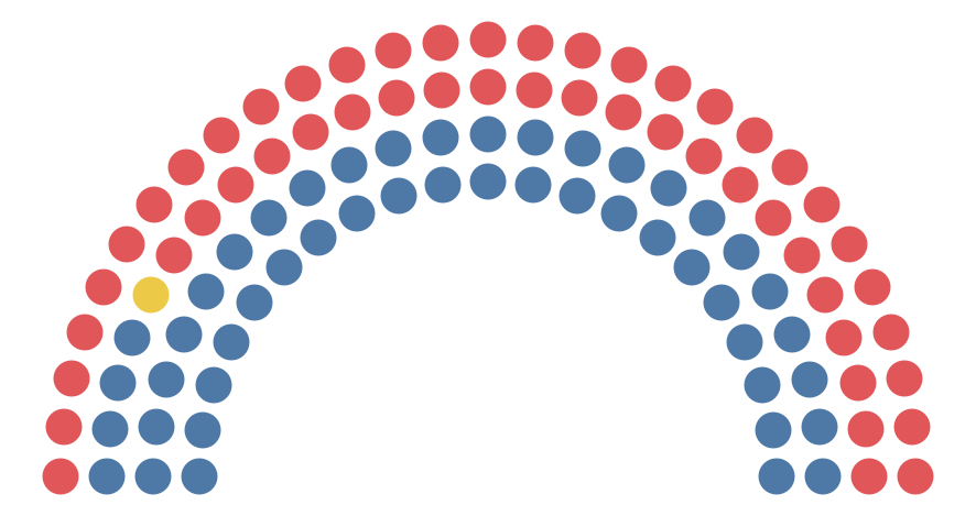 Creating A Parliament Chart In Tableau The Flerlage Twins Analytics Data Visualization And Tableau