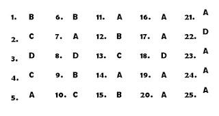 Kunci jawaban kelas 9