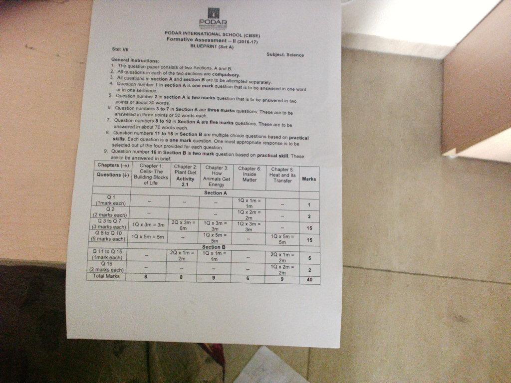 Grade 7 podar international schoolgandhinagar blueprint of blueprint of science class 7 malvernweather Choice Image