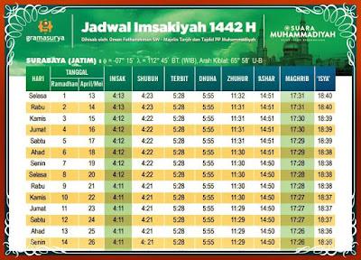 jadwal imsakiyah puasa ramadhan pdf download - kanalmu