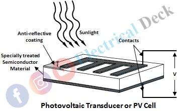Photoelectric Transducer