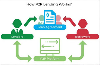 Skema peer to peer lending