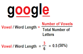 Vowels as a percentage of Word length Example