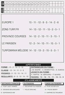 programme quinté Pronostic vendredi 24/09/2021
