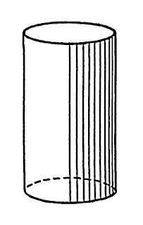 Desarrollo del cilindro