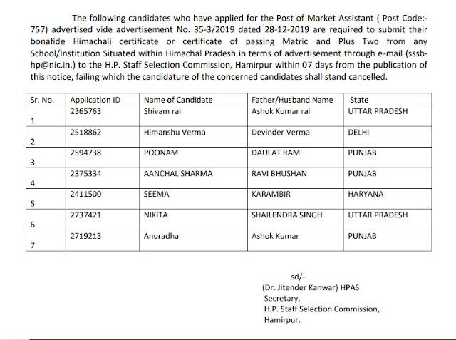 HPSSC Hamirpur release Important Notice for information of the candidates