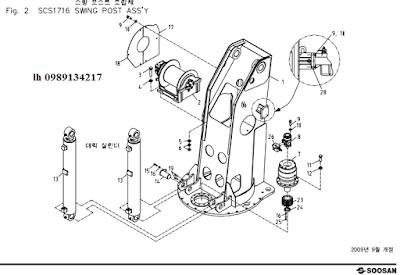 Tời chính- xy lanh nâng cần của Cẩu soosan 17 tấn SCS1716