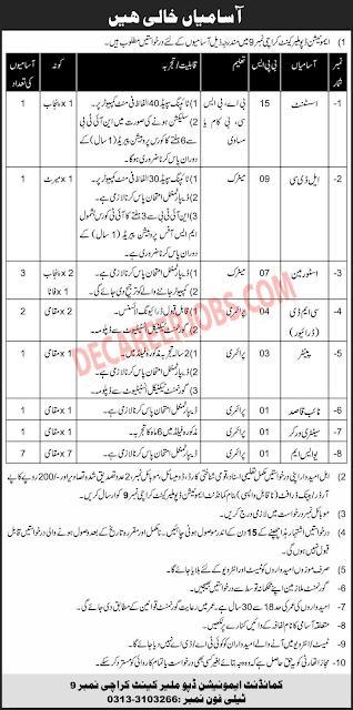 Pak Army Jobs 2021 for Clerk, Storeman