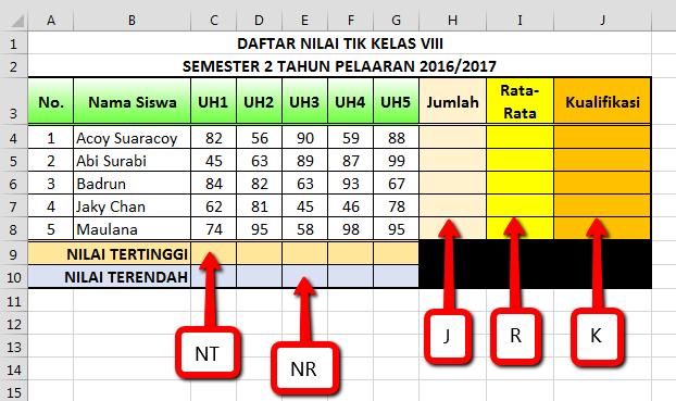 Rumus Penjumlahan Excel