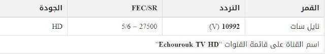 تردد قناة الشروق الجزائرية 2020