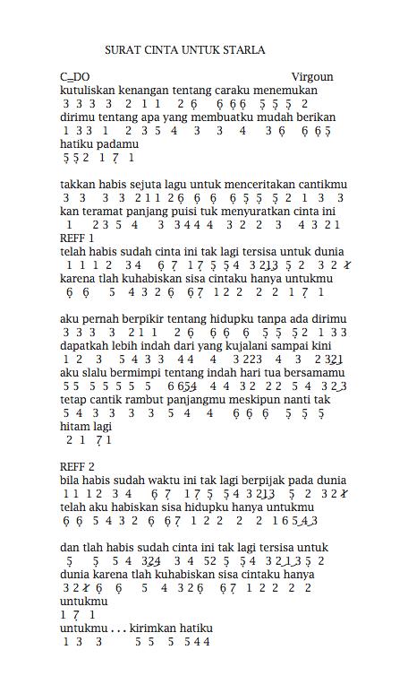 Chord Gitar Surat Cinta Untuk Starla : chord, gitar, surat, cinta, untuk, starla, Surat, Cinta, Untuk, Starla, Chord, Piano, Sheet, Chords, Collection