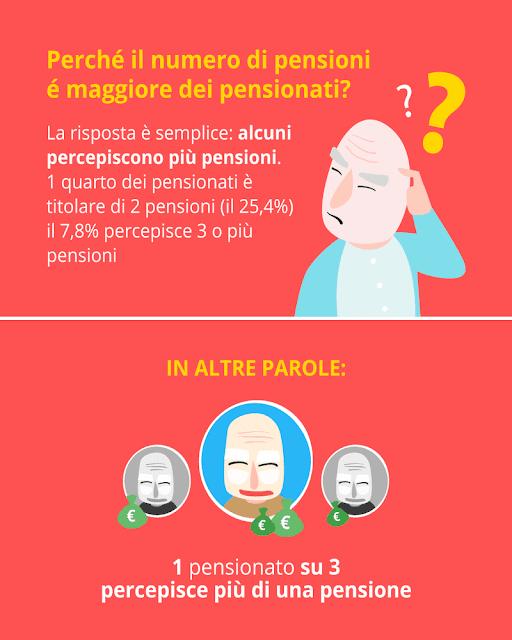3_numero_di_pensioni_maggiore_dei_pensionati