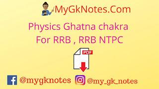 Physics Ghatna chakra For RRB