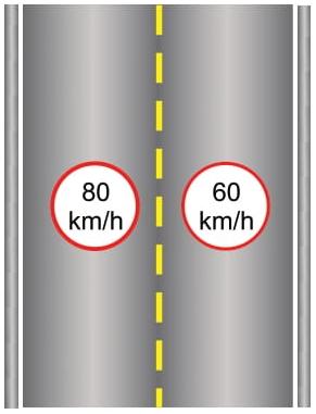 80 km h 60 km h