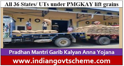 foodgrains for May, 2021under PMGKAY