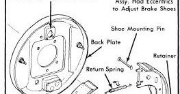 Free Service Repair Manual: Brake Repair Intruction on