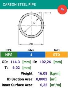 tabel-nps-dan-sch-pipa
