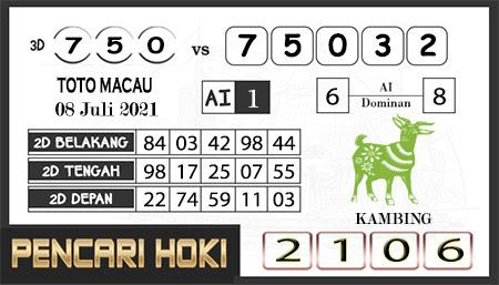 Prediksi Pencari Hoki Group Macau Kamis 08 juli 2021
