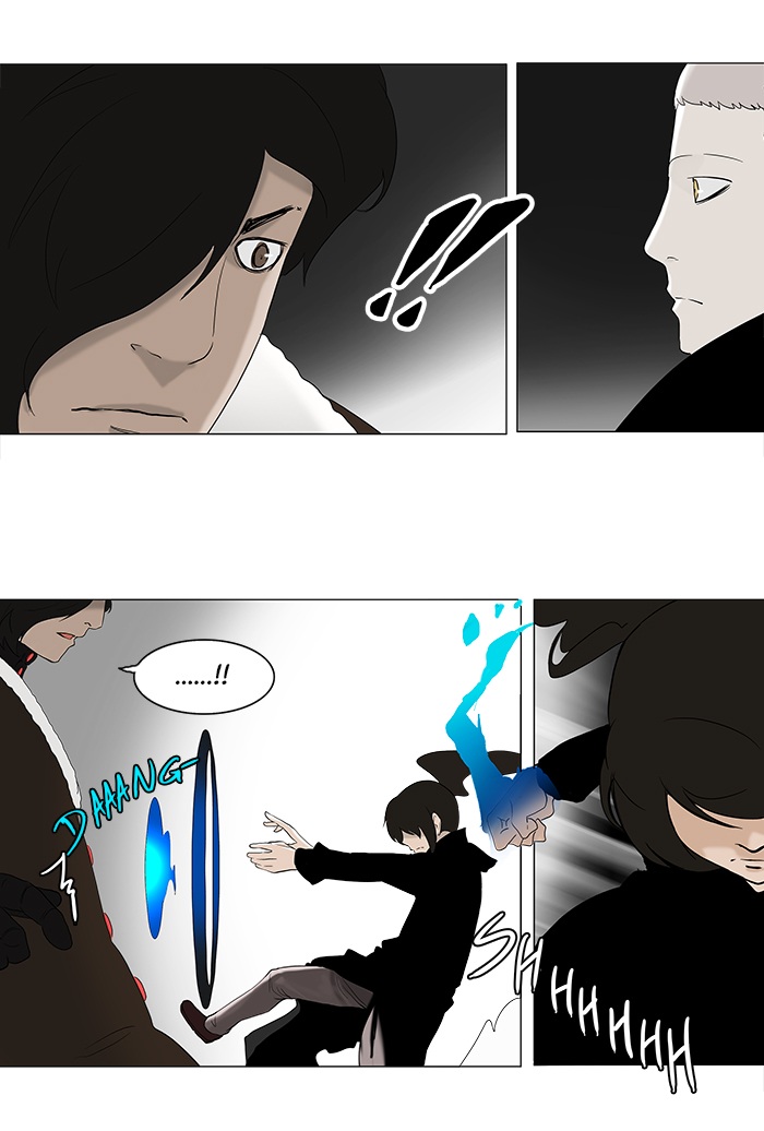 Tower of God Bahasa indonesia Chapter 83