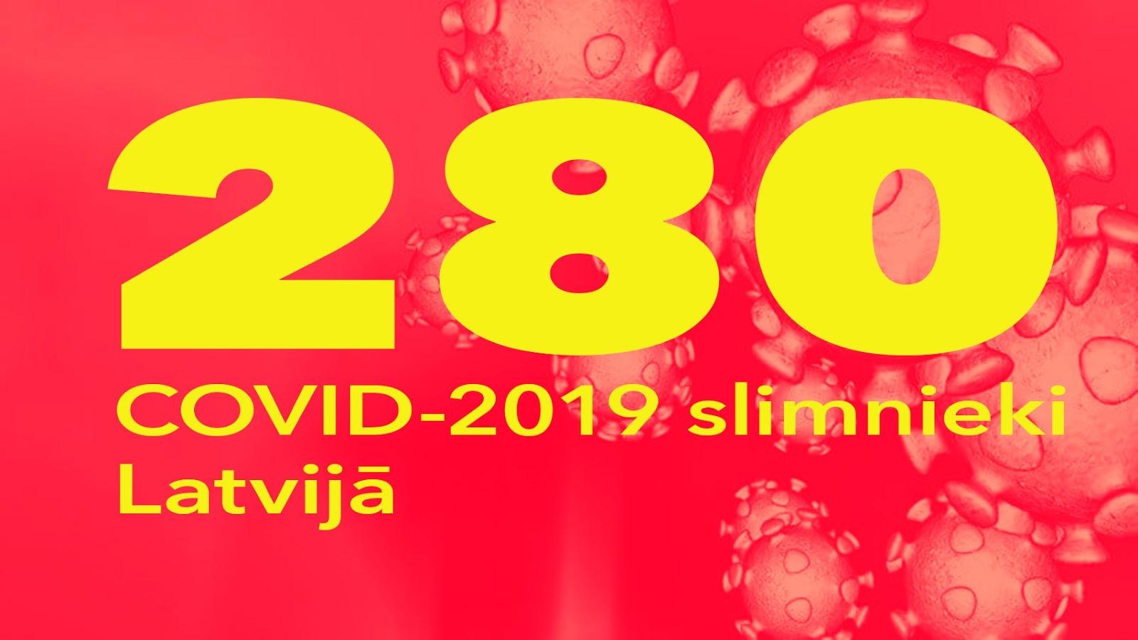 Koronavīrusa saslimušo skaits Latvijā 27.03.2020.
