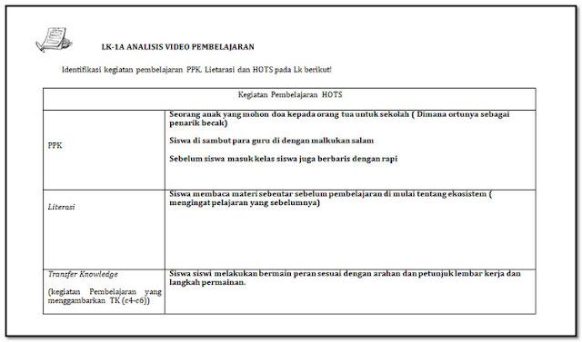 Kumpulan Materi LK PKP Guru SD tahun 2019