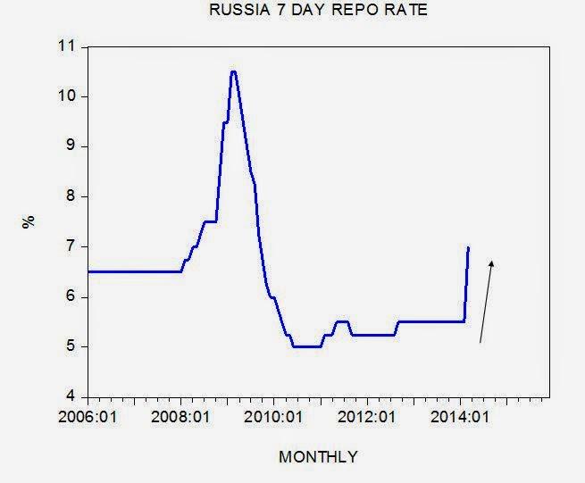 shost5 Ci sono le sanzioni economiche dietro una possibile recessione in Russia?