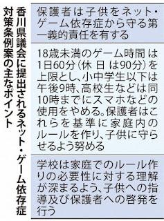 香川県条例の骨子