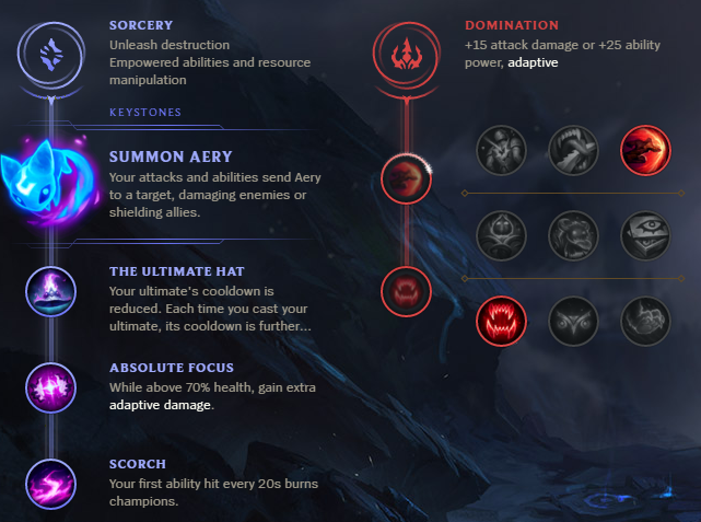 LoL What are the best rune setups for Season 8 and Preseason