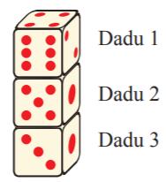 Gambar berikut menunjukkan 3 dadu di susun ke atas www.simplenews.me
