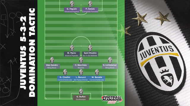 Dominate Football Manager 2017 With Juventus 5-3-2 Tactic