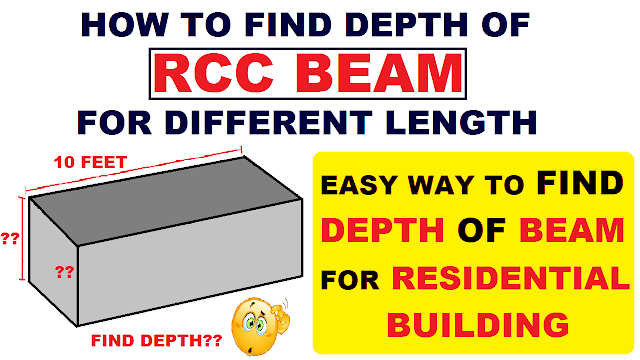How to Find Depth of RCC Beam for Residential Building