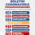 Ponto Novo: Confira o boletim epidemiológico do coronavírus atualizado desta quarta-feira (27)