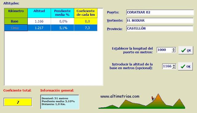 TABLA COEFICIENTE APM DUREZA PUERTO DE CORATXAR SEGUNDA PARTE