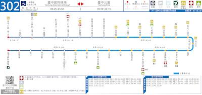 中臺灣客運302路 臺中公園-臺中國際機場