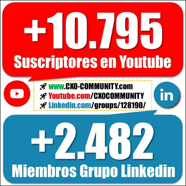 Canal Youtube CXO Community
