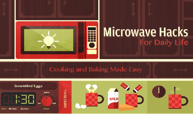 Microwave Hacks for Daily Life #infographic