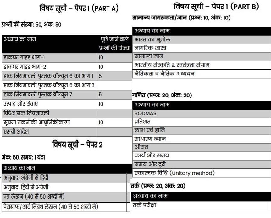 GDS to PA Departmental Exam syllabus in Hindi