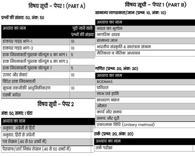 GDS to PA/SA Exam Syllabus in Hindi