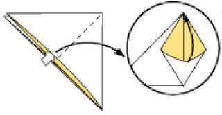 Bước 3: Từ vị trí mũi tên mở tờ giấy ra như hình vẽ rồi làm phẳng