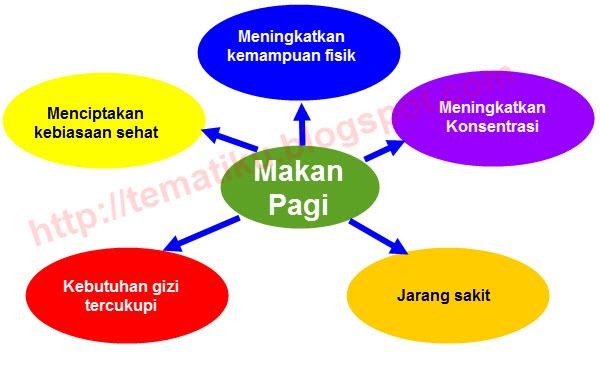 Makan Pagi Aku Anak Indonesia