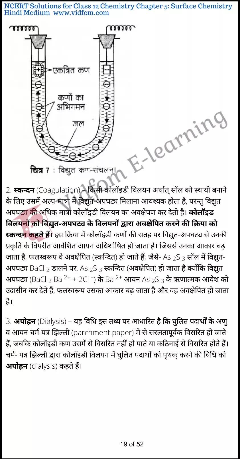 class 12 chemistry chapter 5 light hindi medium 19