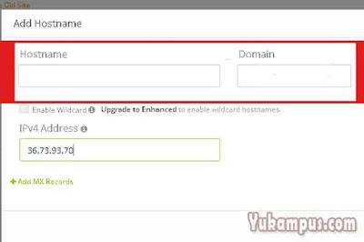 hostname domain ddns